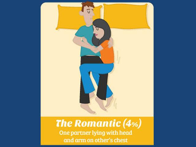6-the-romantic