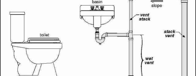 Kitchen Sink Vent Diagram