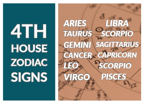 4th house astrology