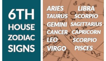 Foreign Settlement Astrology by Date of Birth | Travel Abroad