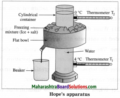 Maharashtra Board Class 10 Science Solutions Part 1 Chapter 5 Heat 8