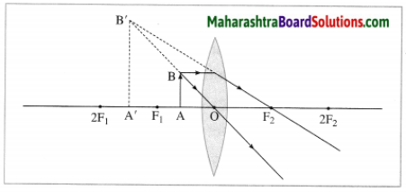 Maharashtra Board Class 10 Science Solutions Part 1 Chapter 7 Lenses 30