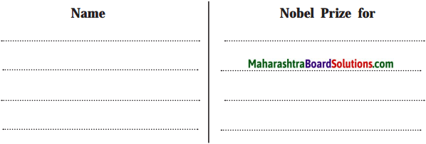 Maharashtra Board Class 10 English Solutions Unit 2.5 Let's March 2
