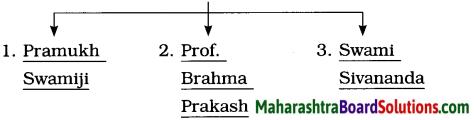 Maharashtra Board Class 10 English Solutions Unit 2.6 Science and Spirituality 10