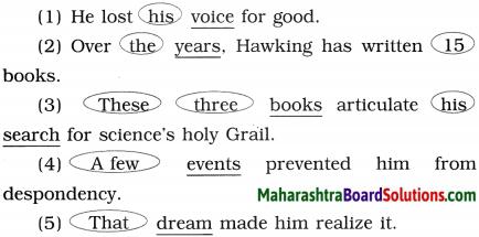 Maharashtra Board Class 10 English Solutions Unit 3.3 Stephen Hawking 11