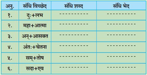 Maharashtra Board Class 10 Hindi Solutions Chapter 7 खुला आकाश 9
