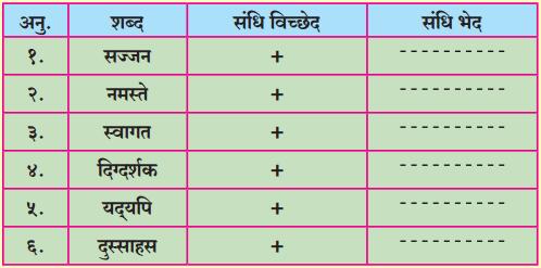 Maharashtra Board Class 10 Hindi Solutions Chapter 7 खुला आकाश 8