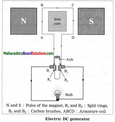 Maharashtra Board Class 10 Science Solutions Part 1 Chapter 4 Effects of Electric Current 14