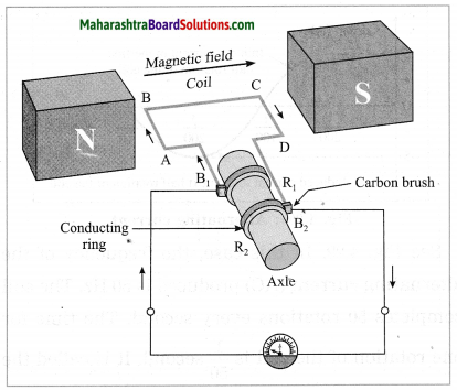 Maharashtra Board Class 10 Science Solutions Part 1 Chapter 4 Effects of Electric Current 2