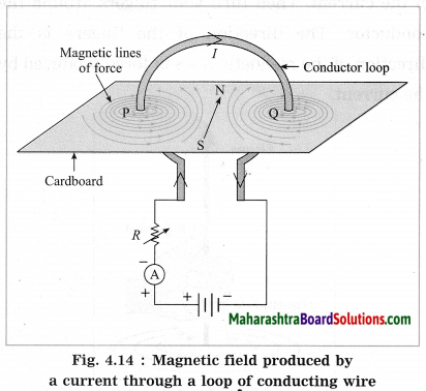 Maharashtra Board Class 10 Science Solutions Part 1 Chapter 4 Effects of Electric Current 22