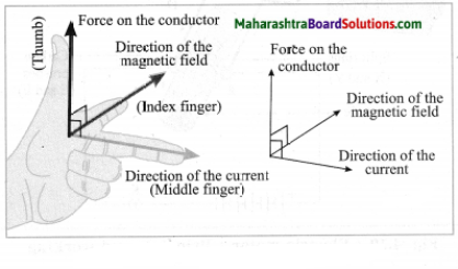 Maharashtra Board Class 10 Science Solutions Part 1 Chapter 4 Effects of Electric Current 8