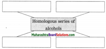 Maharashtra Board Class 10 Science Solutions Part 1 Chapter 9 Carbon Compounds 100