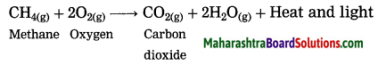 Maharashtra Board Class 10 Science Solutions Part 1 Chapter 9 Carbon Compounds 114
