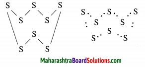 Maharashtra Board Class 10 Science Solutions Part 1 Chapter 9 Carbon Compounds 48