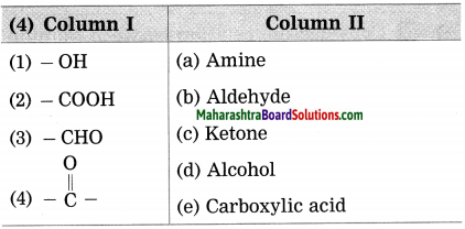 Maharashtra Board Class 10 Science Solutions Part 1 Chapter 9 Carbon Compounds 70