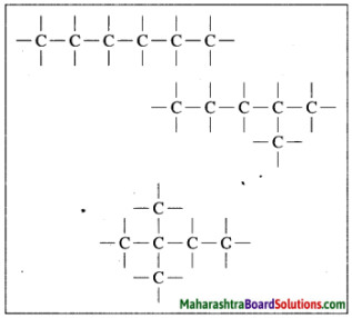 Maharashtra Board Class 10 Science Solutions Part 1 Chapter 9 Carbon Compounds 94