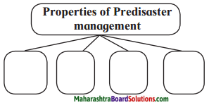 Maharashtra Board Class 10 Science Solutions Part 2 Chapter 10 Disaster Management 8
