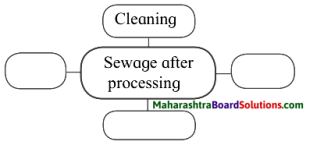Maharashtra Board Class 10 Science Solutions Part 2 Chapter 7 Introduction to Microbiology 1