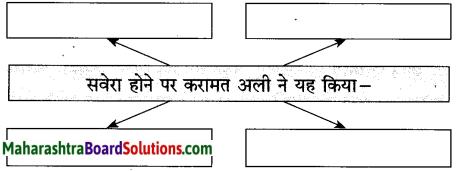Maharashtra Board Class 10 Hindi Solutions Chapter 2 लक्ष्मी 41