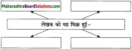 Maharashtra Board Class 10 Hindi Solutions Chapter 3 वाह रे! हमदर्द 10