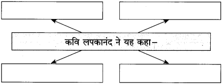 Maharashtra Board Class 10 Hindi Solutions Chapter 3 वाह रे! हमदर्द 32