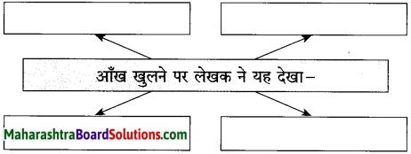 Maharashtra Board Class 10 Hindi Solutions Chapter 3 वाह रे! हमदर्द 6