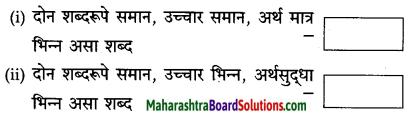 Maharashtra Board Class 10 Marathi Solutions Chapter 2 बोलतो मराठी… 16