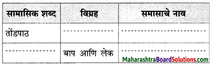 Maharashtra Board Class 10 Marathi Solutions Chapter 3 आजी कुटुंबाचं आगळ 26