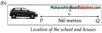 Maharashtra Board Class 9 Science Solutions Chapter 1 Laws of Motion 9