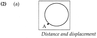 Maharashtra Board Class 9 Science Solutions Chapter 1 Laws of Motion 8