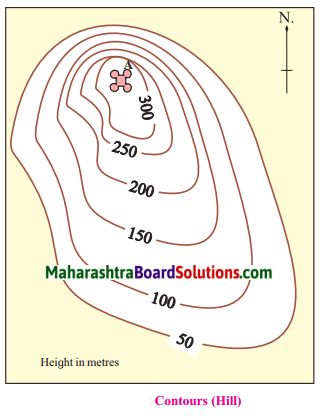 Maharashtra Board Class 7 Geography Solutions Chapter 11 Contour Maps and Landforms 9