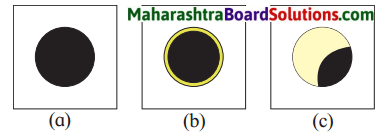 Maharashtra Board Class 7 Geography Solutions Chapter 2 The Sun, the Moon and the Earth 2