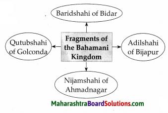 Maharashtra Board Class 7 History Solutions Chapter 2 India before the Times of Shivaji Maharaj 5