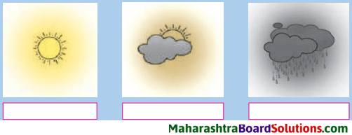 Maharashtra Board Class 8 Geography Solutions Chapter 3 Humidity and Clouds 10