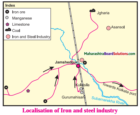 Maharashtra Board Class 8 Geography Solutions Chapter 8 Industries 7