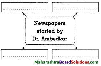 Maharashtra Board Class 8 History Solutions Chapter 11 Struggle for Equality 7