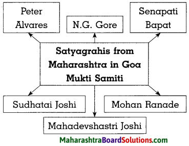 Maharashtra Board Class 8 History Solutions Chapter 13 Fulfillment of Struggle for Independence 4