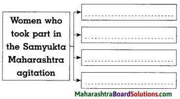 Maharashtra Board Class 8 History Solutions Chapter 14 Formation of State of Maharashtra 4