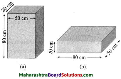 Maharashtra Board Class 8 Science Solutions Chapter 3 Force and Pressure 28