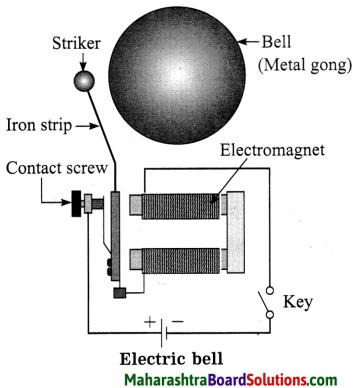 Maharashtra Board Class 8 Science Solutions Chapter 4 Current Electricity and Magnetism 5