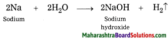 Maharashtra Board Class 8 Science Solutions Chapter 7 Metals and Nonmetals 13
