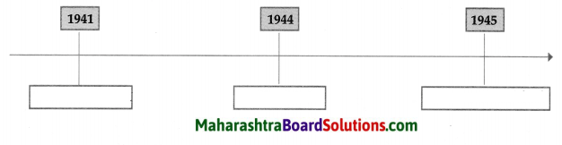 Maharashtra Board Class 9 Political Science Solutions Chapter 4 The United Nations 4