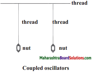 Maharashtra Board Class 9 Science Solutions Chapter 2 Work and Energy 27
