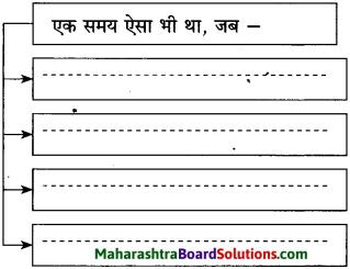 Maharashtra Board Class 10 Hindi Solutions Chapter 10 ठेस 4
