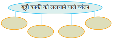Maharashtra Board Class 10 Hindi Solutions Chapter 10 बूढ़ी काकी 1