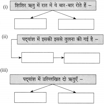 Maharashtra Board Class 10 Hindi Solutions Chapter 11 समता की ओर 3