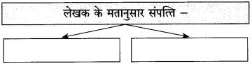 Maharashtra Board Class 10 Hindi Solutions Chapter 3 श्रम साधना 9