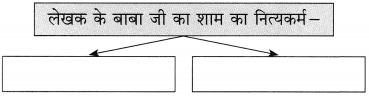 Maharashtra Board Class 10 Hindi Solutions Chapter 9 जब तक जिंदा रहूँ, लिखता रहूँ 15