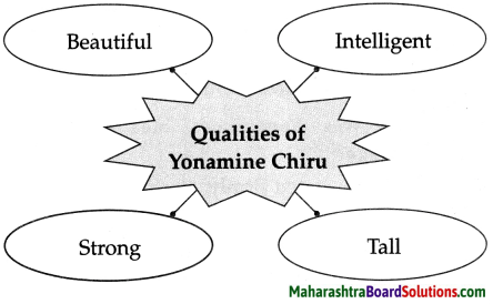Maharashtra Board Class 6 English Solutions Chapter 2.7 Yonamine and Bushi 2