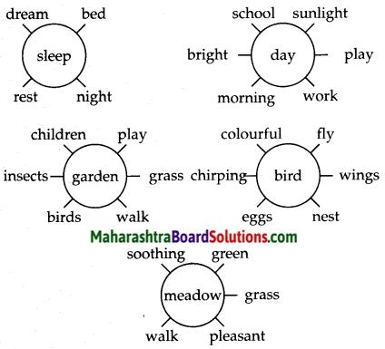 Maharashtra Board Class 6 English Solutions Chapter 4.1 Sleep, My Treasure 1.1